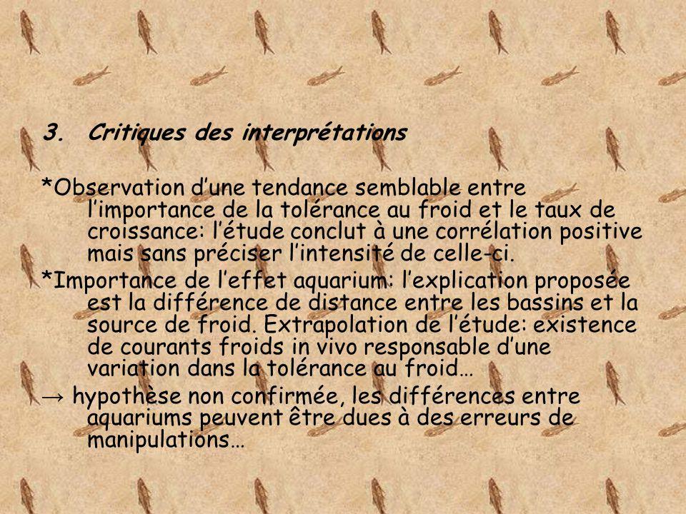 Critiques des interprétations