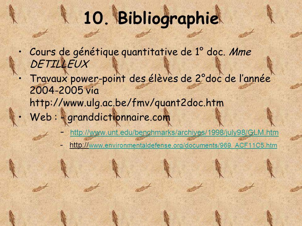 10. Bibliographie Cours de génétique quantitative de 1° doc. Mme DETILLEUX.