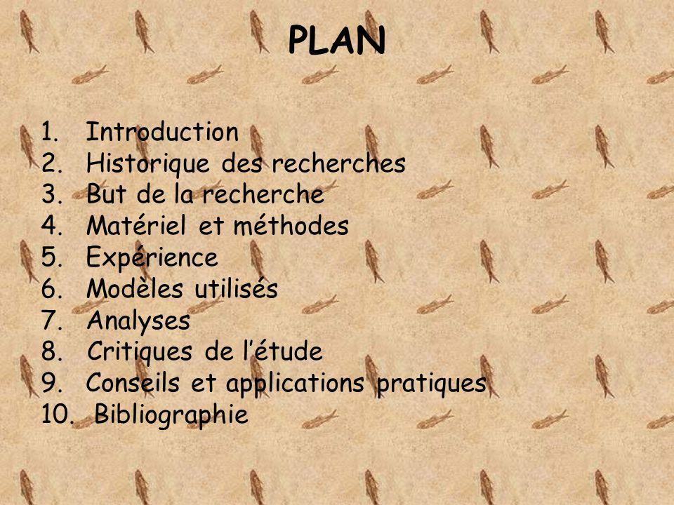 PLAN Introduction Historique des recherches But de la recherche