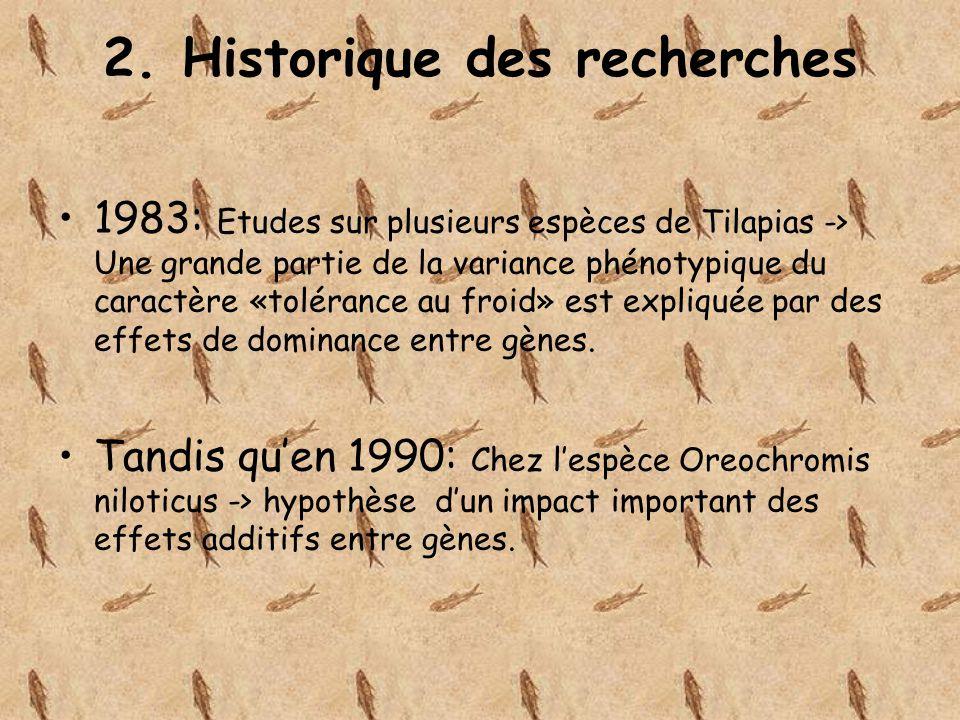 2. Historique des recherches