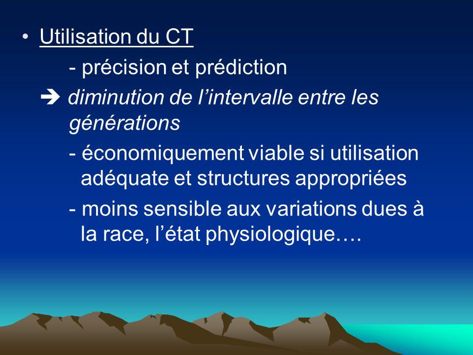 Utilisation du CT - précision et prédiction.  diminution de l'intervalle entre les générations.