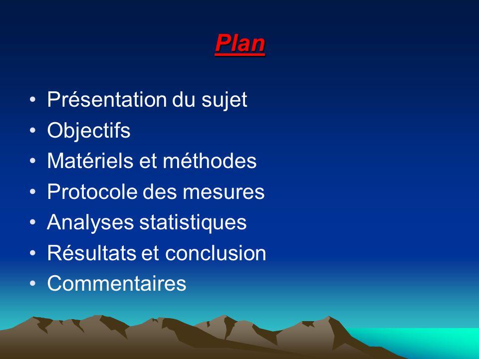 Plan Présentation du sujet Objectifs Matériels et méthodes