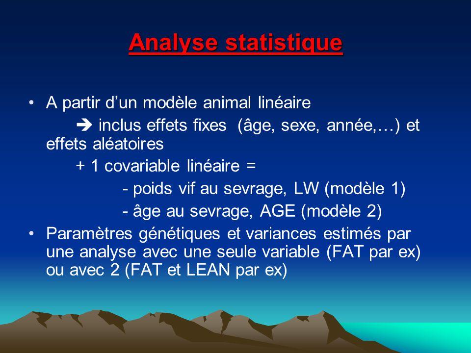 Analyse statistique A partir d'un modèle animal linéaire