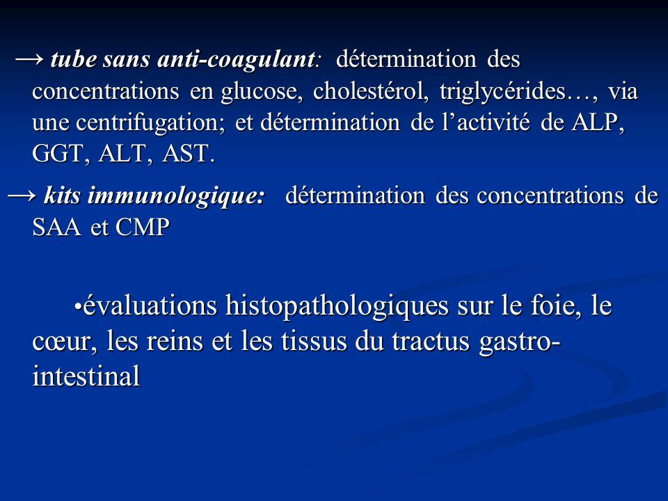 → kits immunologique: détermination des concentrations de SAA et CMP