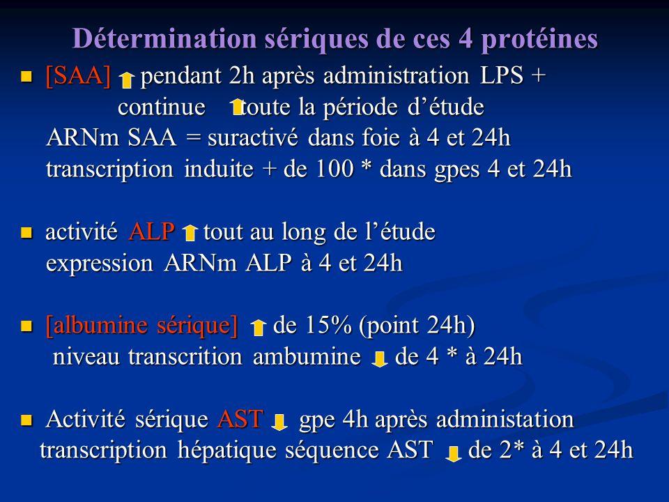 Détermination sériques de ces 4 protéines