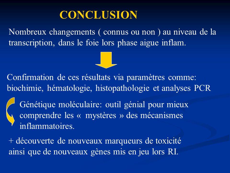 CONCLUSION Nombreux changements ( connus ou non ) au niveau de la transcription, dans le foie lors phase aigue inflam.