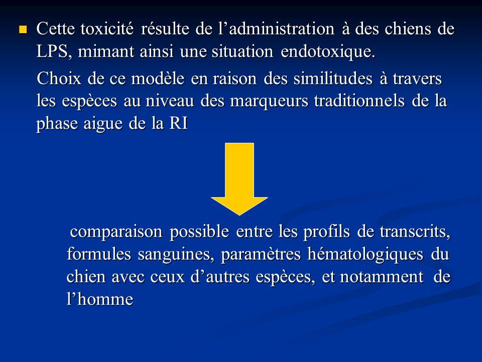 Cette toxicité résulte de l'administration à des chiens de LPS, mimant ainsi une situation endotoxique.