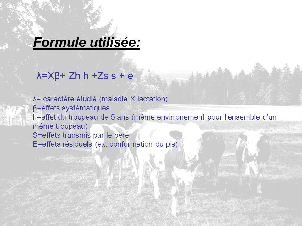 Formule utilisée: λ=Xβ+ Zh h +Zs s + e