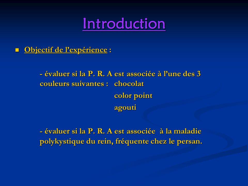 Introduction Objectif de l'expérience :