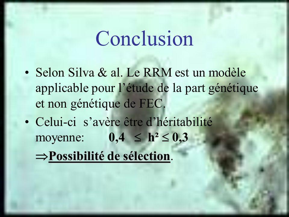 Conclusion Selon Silva & al. Le RRM est un modèle applicable pour l'étude de la part génétique et non génétique de FEC.