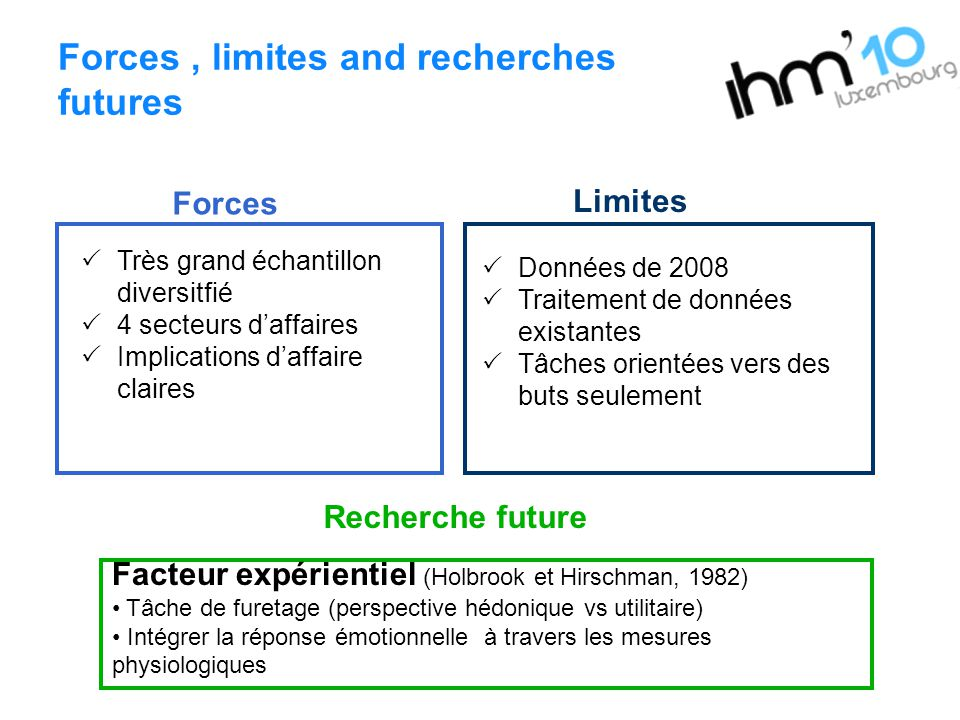 Forces , limites and recherches futures