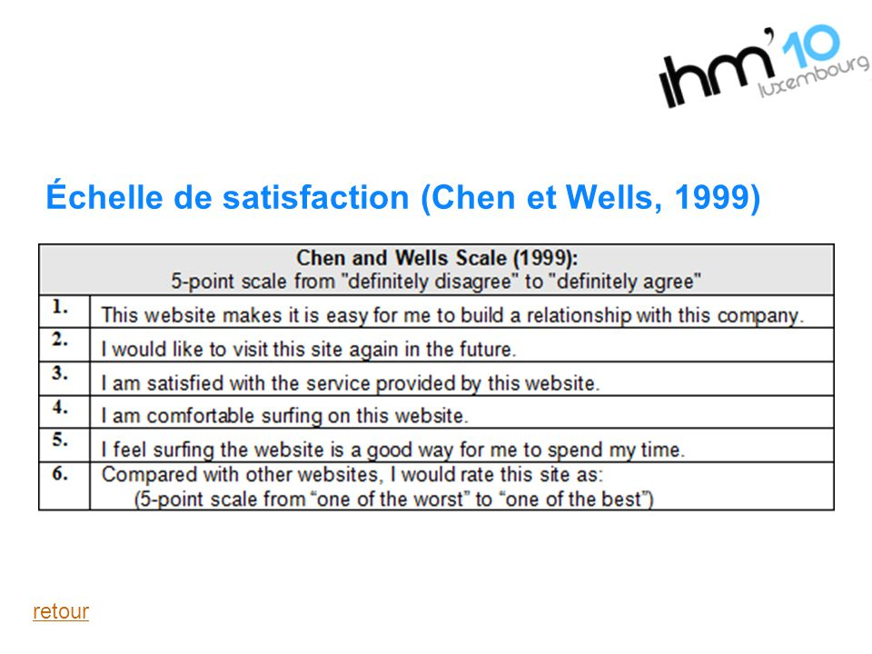 Échelle de satisfaction (Chen et Wells, 1999)