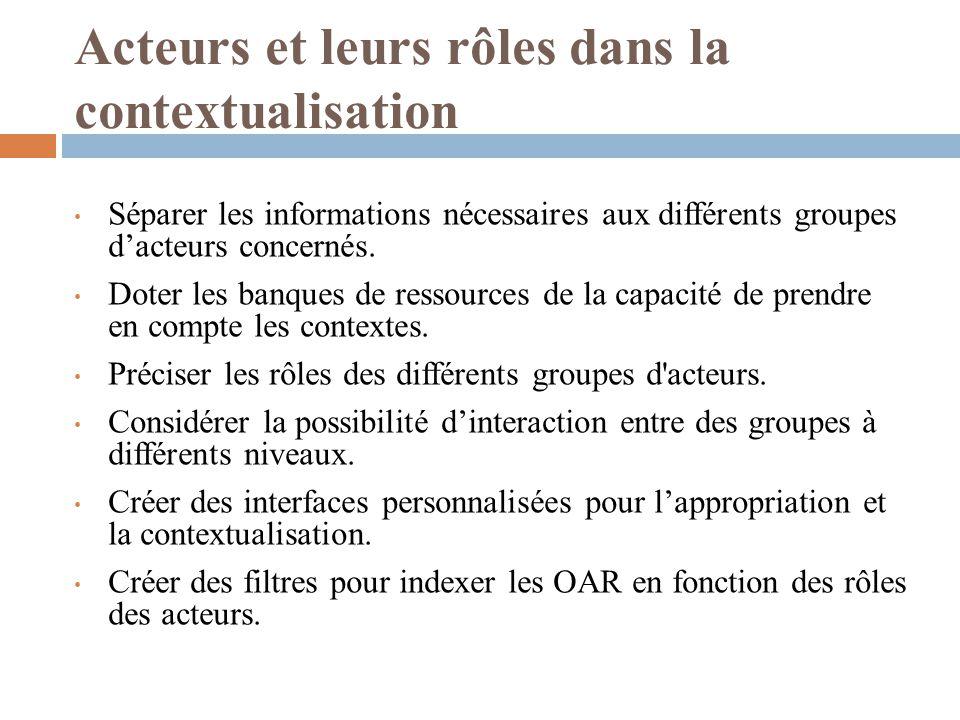 Acteurs et leurs rôles dans la contextualisation
