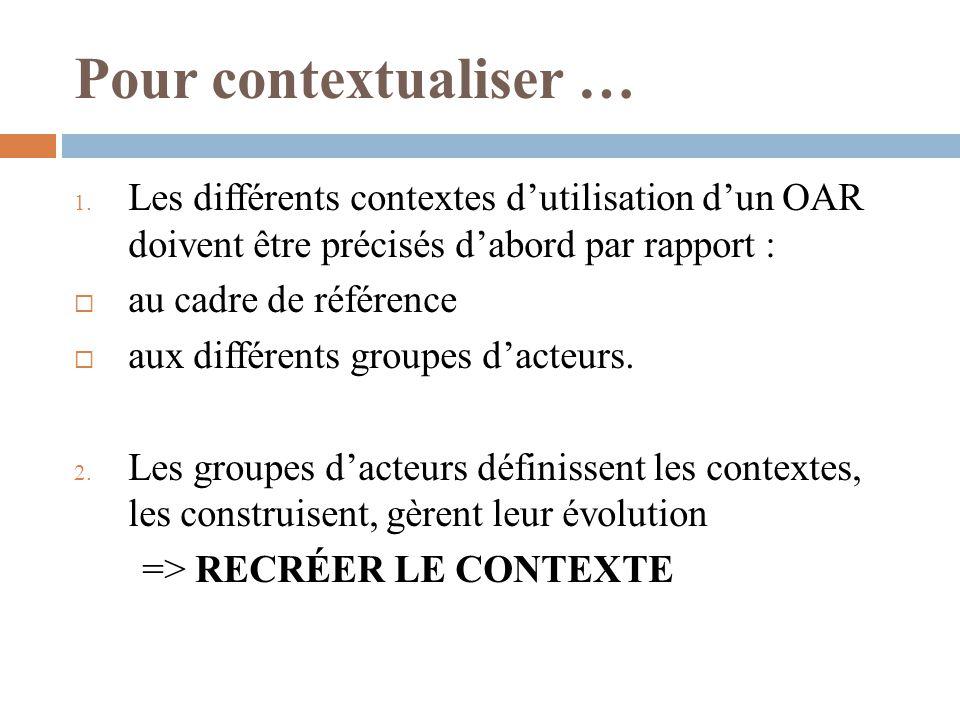 Pour contextualiser … Les différents contextes d'utilisation d'un OAR doivent être précisés d'abord par rapport :