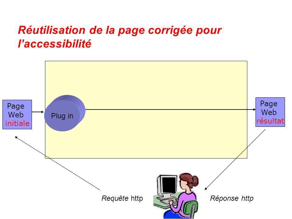 Réutilisation de la page corrigée pour l'accessibilité