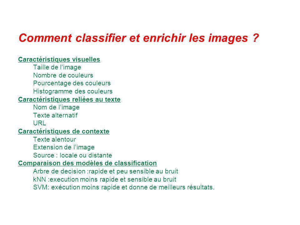 Comment classifier et enrichir les images