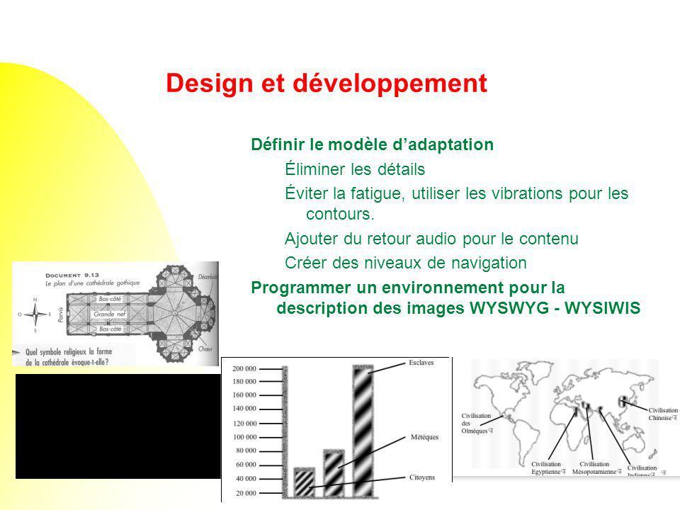 Design et développement