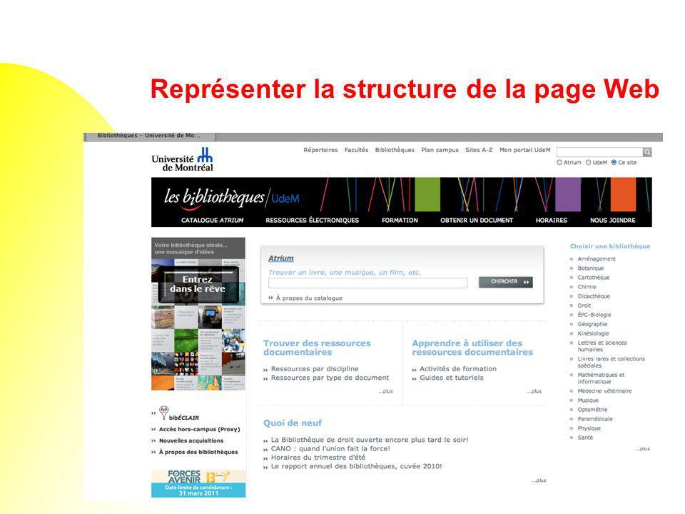 Représenter la structure de la page Web
