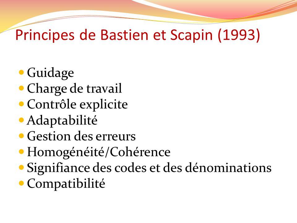 Principes de Bastien et Scapin (1993)