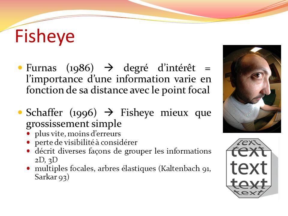 Fisheye Furnas (1986)  degré d'intérêt = l'importance d'une information varie en fonction de sa distance avec le point focal.
