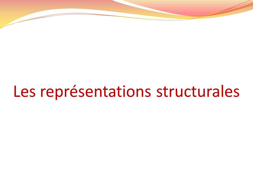 Les représentations structurales