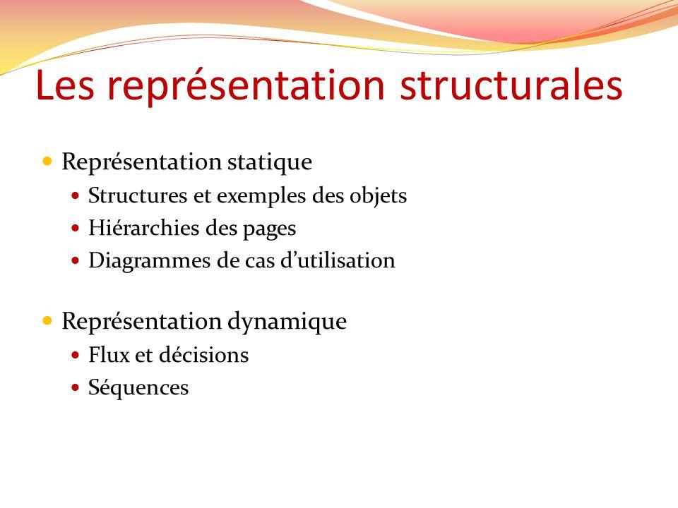 Les représentation structurales