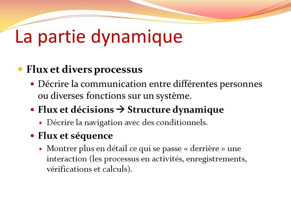 La partie dynamique Flux et divers processus