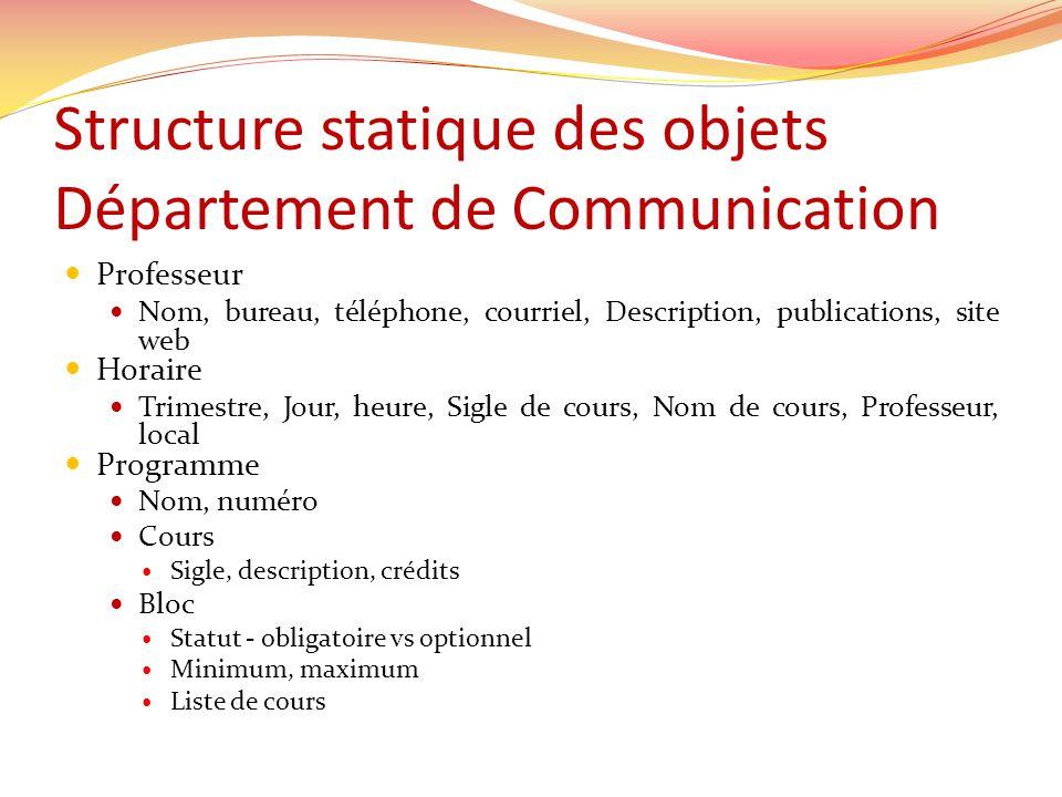 Structure statique des objets Département de Communication