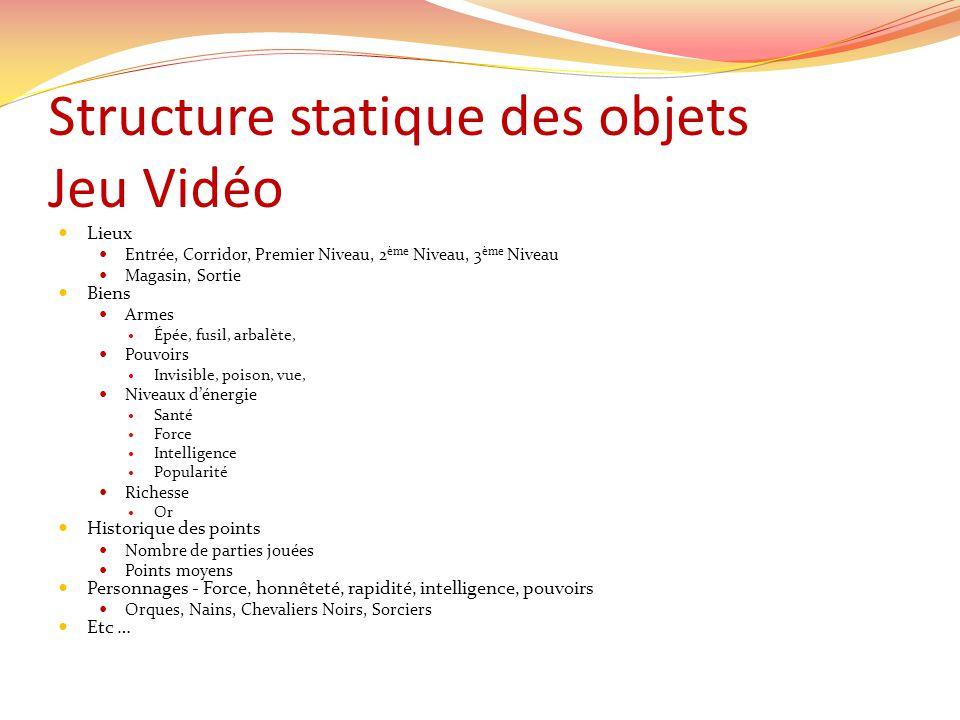 Structure statique des objets Jeu Vidéo