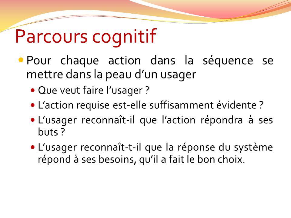 Parcours cognitif Pour chaque action dans la séquence se mettre dans la peau d'un usager. Que veut faire l'usager