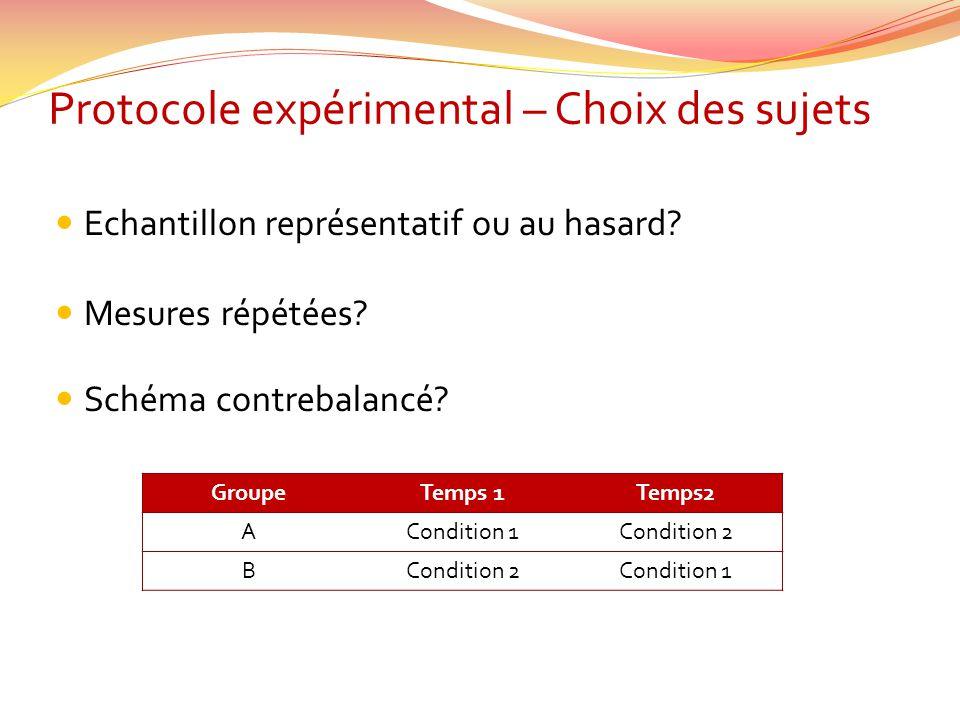 Protocole expérimental – Choix des sujets