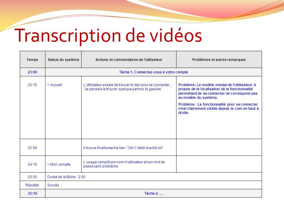 Transcription de vidéos