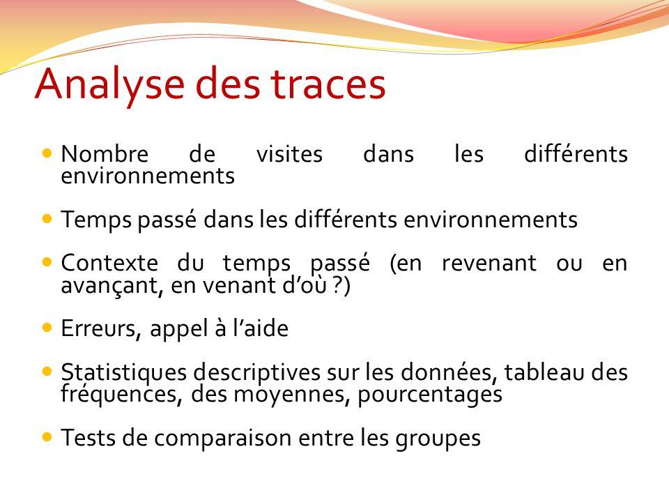 Analyse des traces Nombre de visites dans les différents environnements. Temps passé dans les différents environnements.