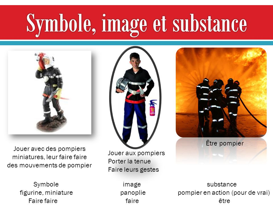 Symbole, image et substance