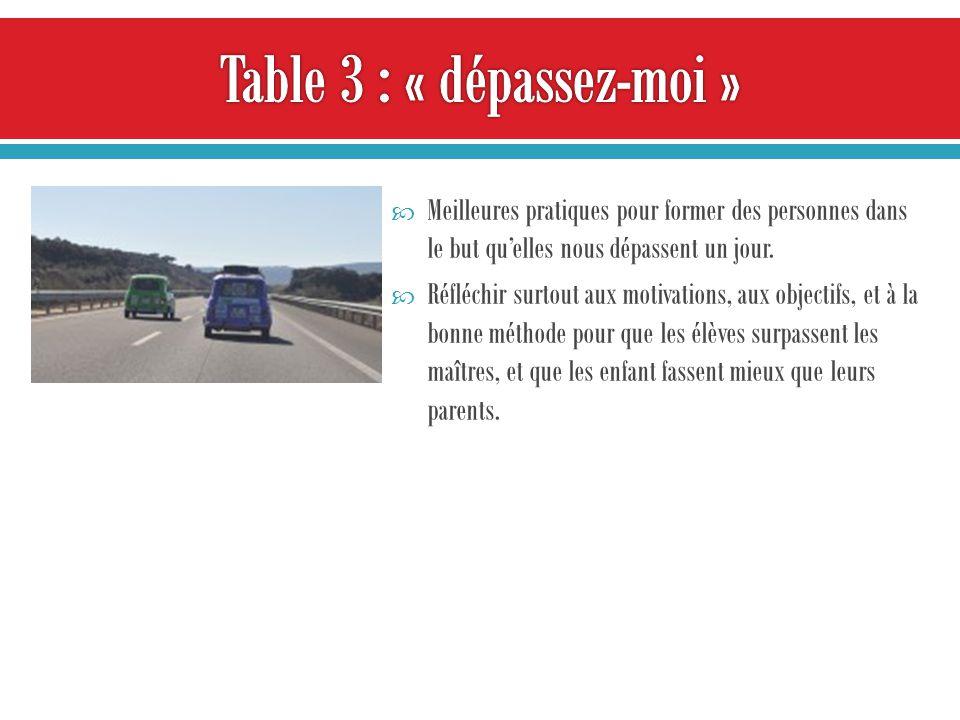 Table 3 : « dépassez-moi »