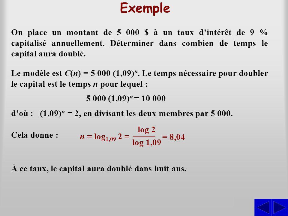 Exemple On place un montant de 5 000 $ à un taux d'intérêt de 9 % capitalisé annuellement. Déterminer dans combien de temps le capital aura doublé.