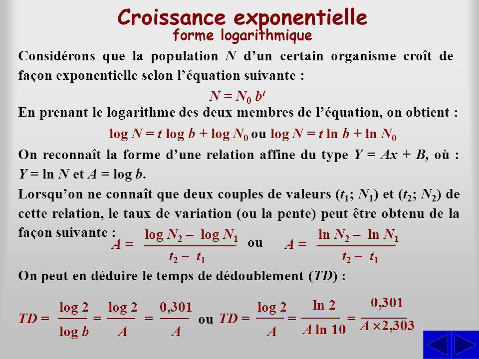 Croissance exponentielle forme logarithmique