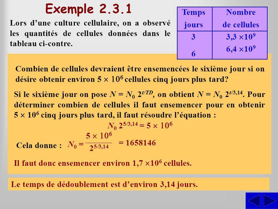 Exemple 2.3.1 S S Temps jours 3 6 Nombre de cellules 3,3 ´109 6,4 ´109
