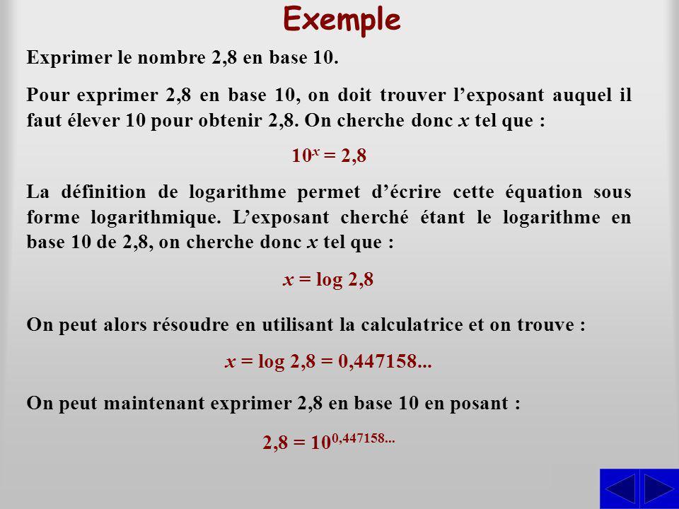 Exemple S Exprimer le nombre 2,8 en base 10.