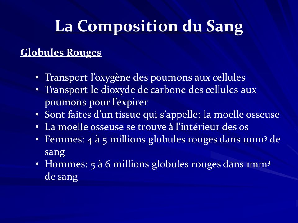 La Composition du Sang Globules Rouges