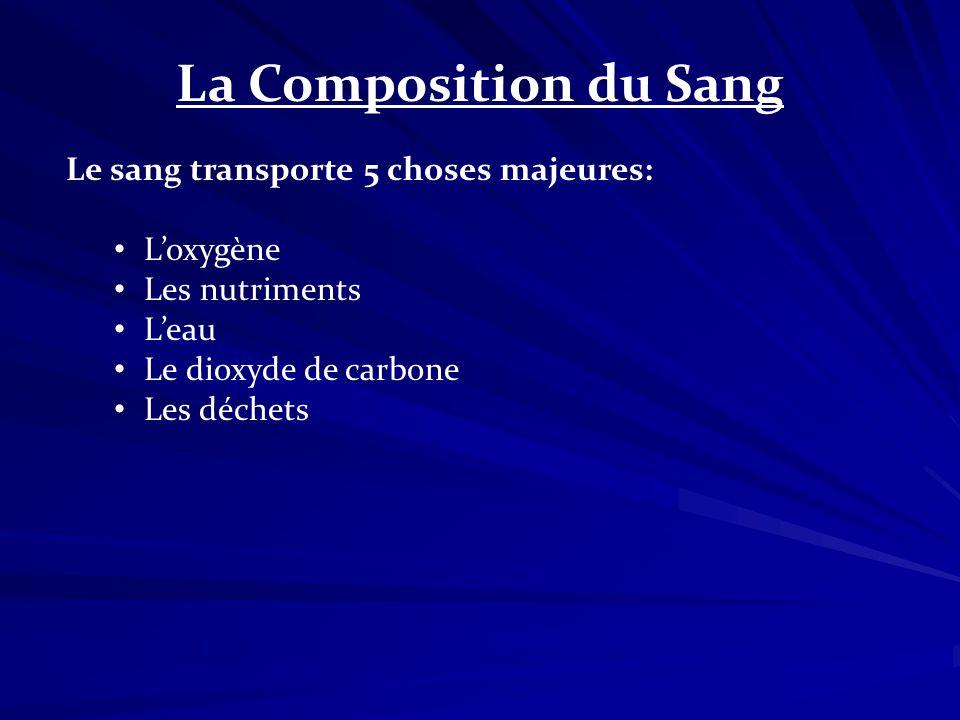 La Composition du Sang Le sang transporte 5 choses majeures: L'oxygène