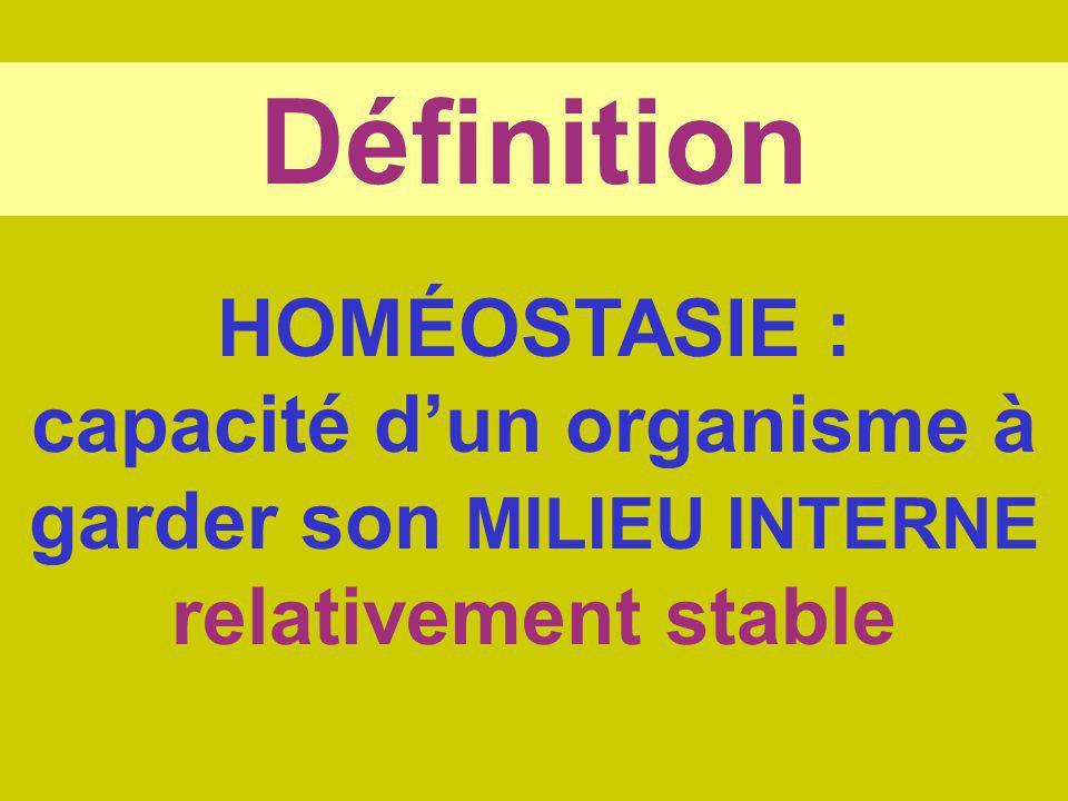 Définition HOMÉOSTASIE : capacité d'un organisme à garder son MILIEU INTERNE relativement stable.
