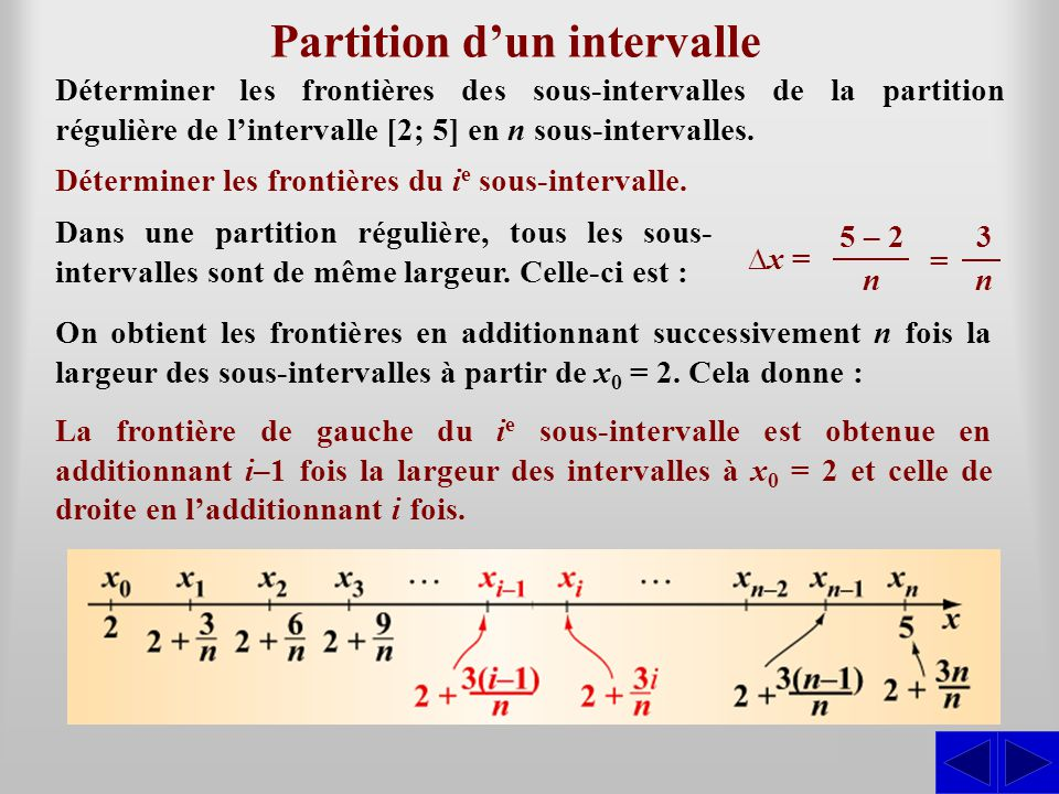 Partition d'un intervalle