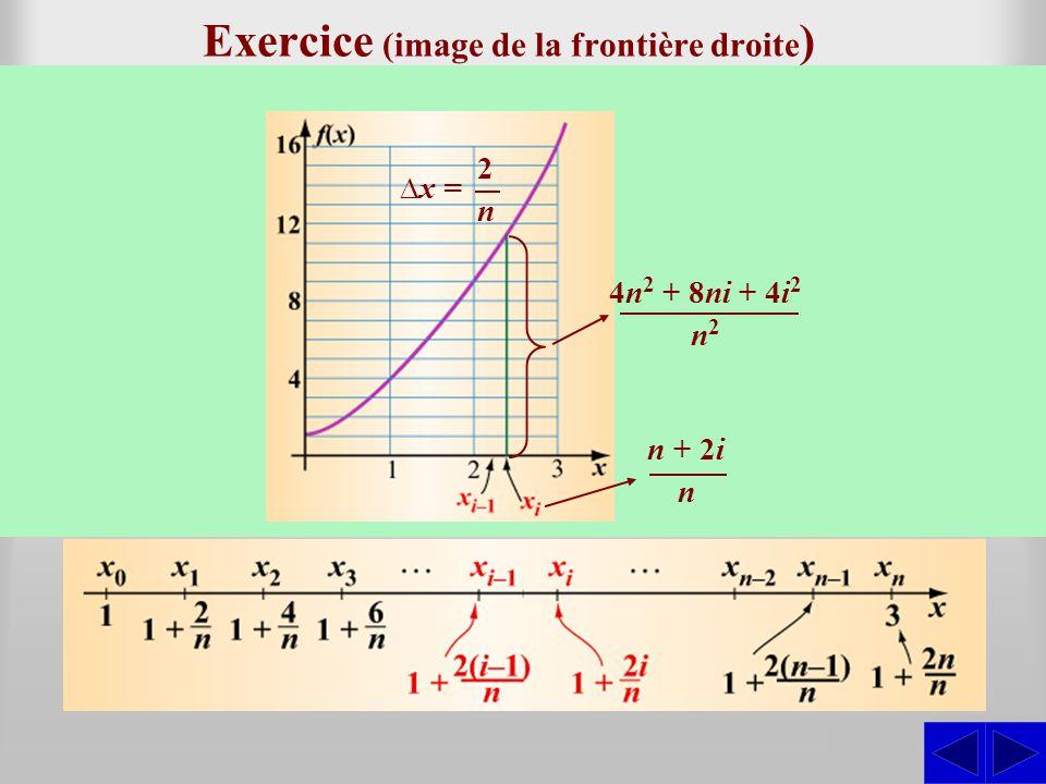 Exercice (image de la frontière droite)