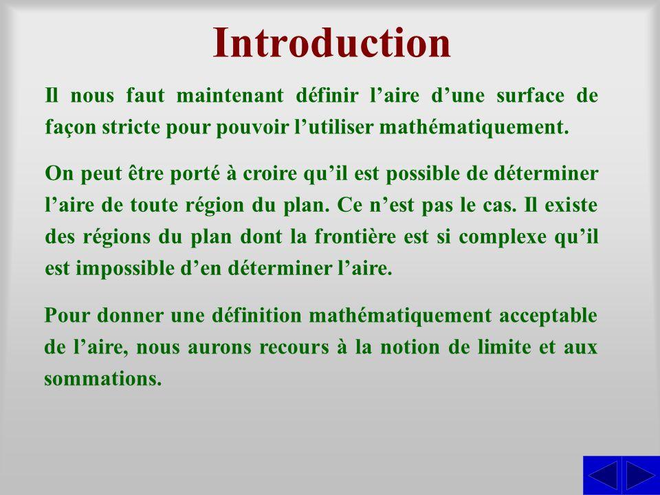 Introduction Il nous faut maintenant définir l'aire d'une surface de façon stricte pour pouvoir l'utiliser mathématiquement.
