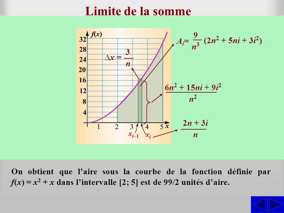 Limite de la somme Évaluer la limite lorsque n tend vers l'infini de : Ai. S. i = 1. n. 9. n3.