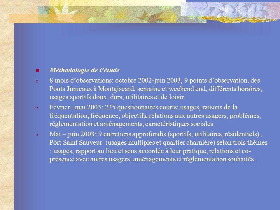 Méthodologie de l'étude