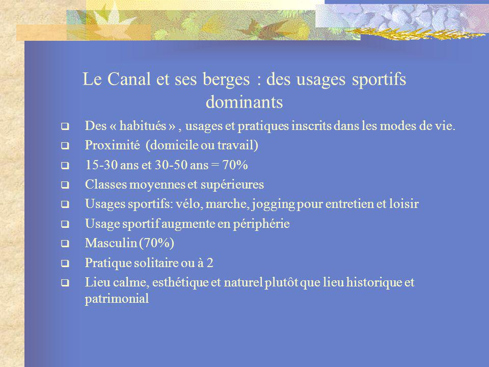 Le Canal et ses berges : des usages sportifs dominants