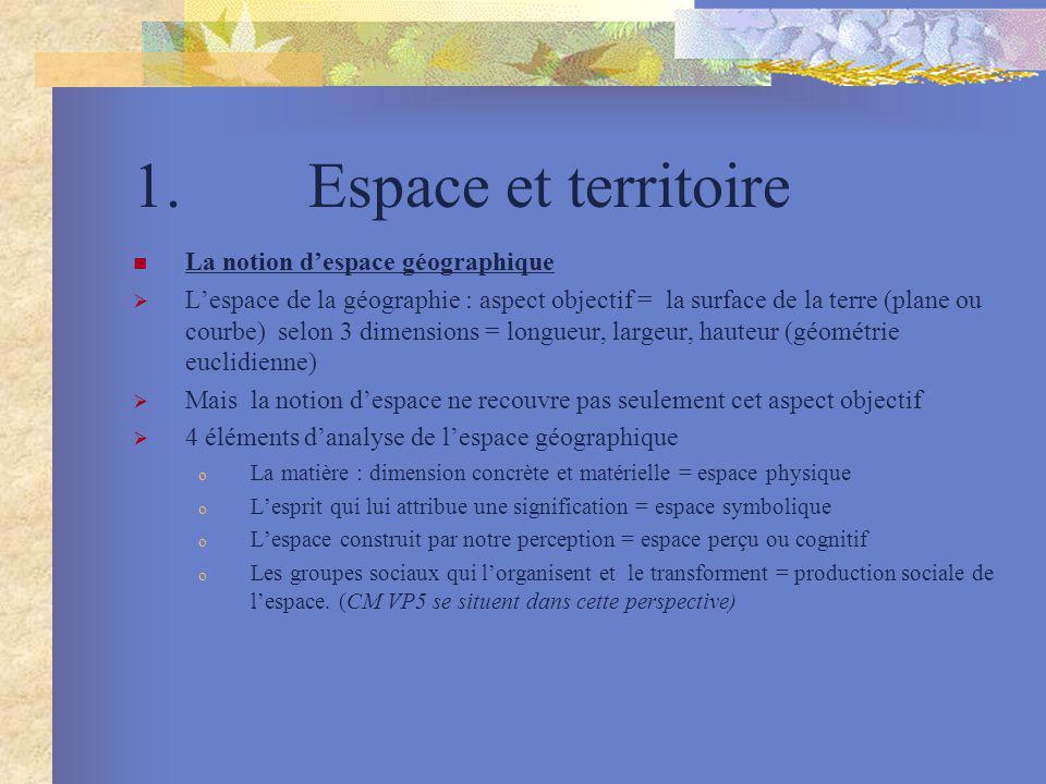 1. Espace et territoire La notion d'espace géographique