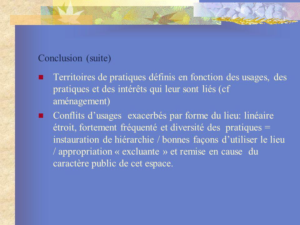 Conclusion (suite) Territoires de pratiques définis en fonction des usages, des pratiques et des intérêts qui leur sont liés (cf aménagement)
